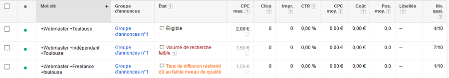 baisser CPC Adwords